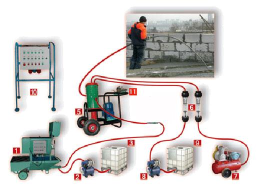 комплект оборудования поризатора